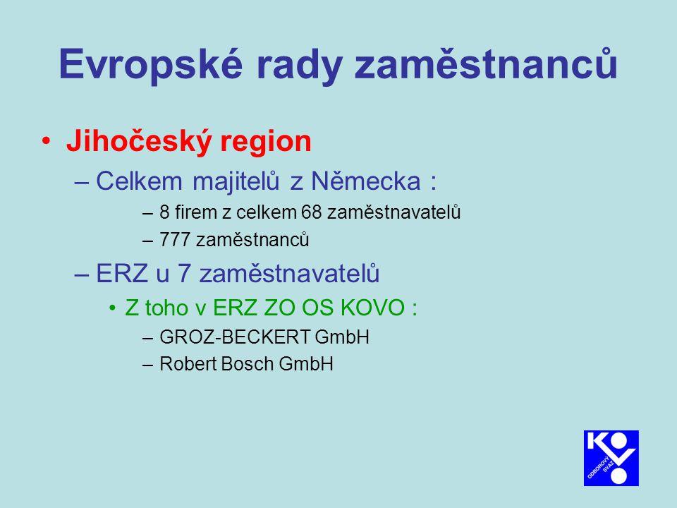 Evropské rady zaměstnanců Jihočeský region –Celkem majitelů z Německa : –8 firem z celkem 68 zaměstnavatelů –777 zaměstnanců –ERZ u 7 zaměstnavatelů Z toho v ERZ ZO OS KOVO : –GROZ-BECKERT GmbH –Robert Bosch GmbH