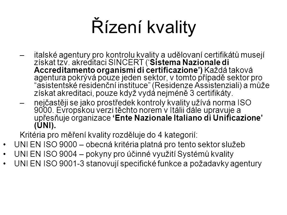 Řízení kvality –italské agentury pro kontrolu kvality a udělovaní certifikátů musejí získat tzv.