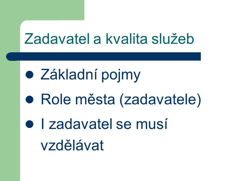 Proces zvyšování kvality sociálních služeb v Ostravě Východiska Projekt KP Ostrava Projekt Q Ostrava Návazné aktivity
