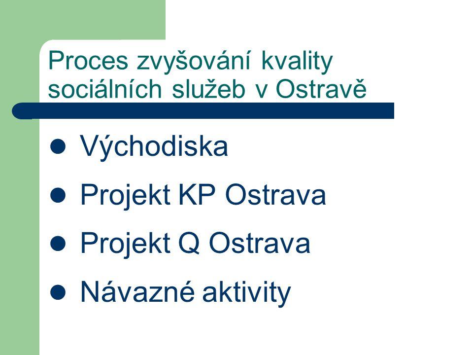 Projekt KP Ostrava