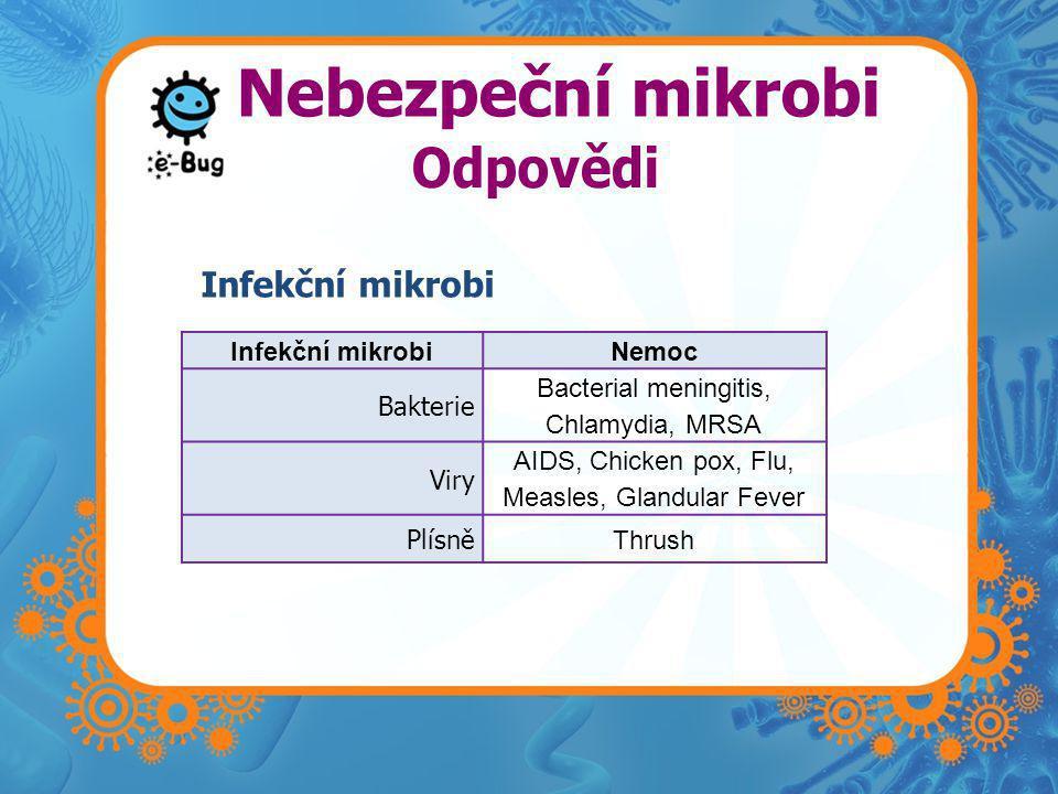 PříznakyNemoc Bezpříznaků Chlamydie, MRSA Horečka Chřipka, Spalničky, Plané neštovice, Bakteriální meningitida Vyrážka Bakteriální meningitida, Plané neštovice, Spalničky Bolest v krku Chřipka, Infekční mononuklóza Únava Infekční mononukleóza Léze AIDS Bělavý výtok Chlamydie, Soor Příznaky Nebezpeční mikrobi