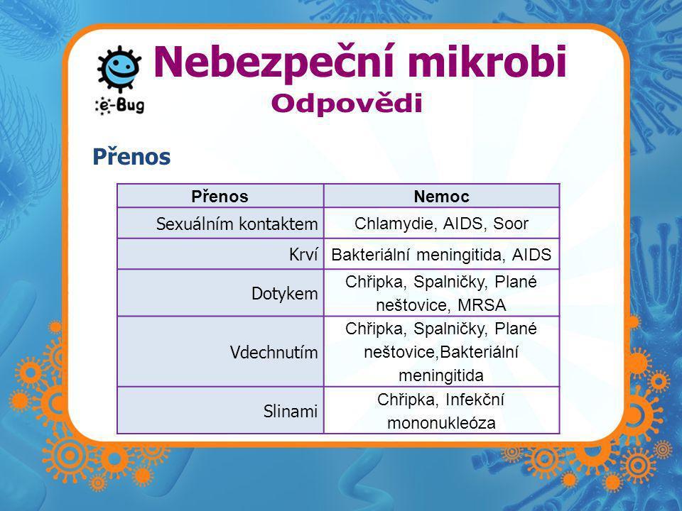 PrevenceNemoc Mytí rukou Chřipka,Spalničky, Plané neštovice, MRSA, Bakteriální meningitida Zakrývání kašle a kýchání Chřipka,Spalničky, Plané neštovice, Bakteriální meningitida Používání kondomu Chlamydie, AIDS, Soor Vyhnout se zbytečnému užívání antibiotik MRSA*, Soor Očkování Chřipka,Spalničky, Plané neštovice Prevence infekcí Nebezpeční mikrobi