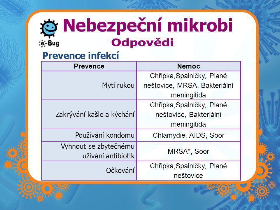 PrevenceNemoc Mytí rukou Chřipka,Spalničky, Plané neštovice, MRSA, Bakteriální meningitida Zakrývání kašle a kýchání Chřipka,Spalničky, Plané neštovic