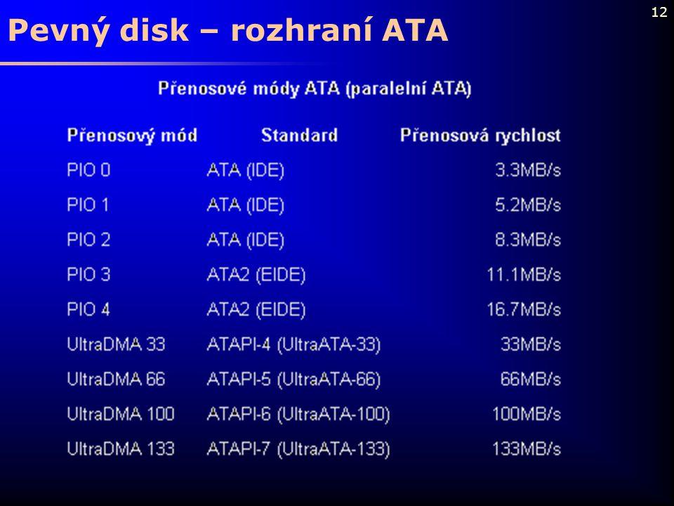12 Pevný disk – rozhraní ATA