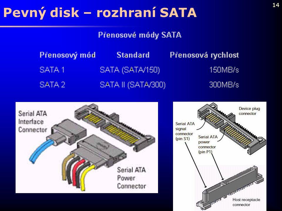 14 Pevný disk – rozhraní SATA