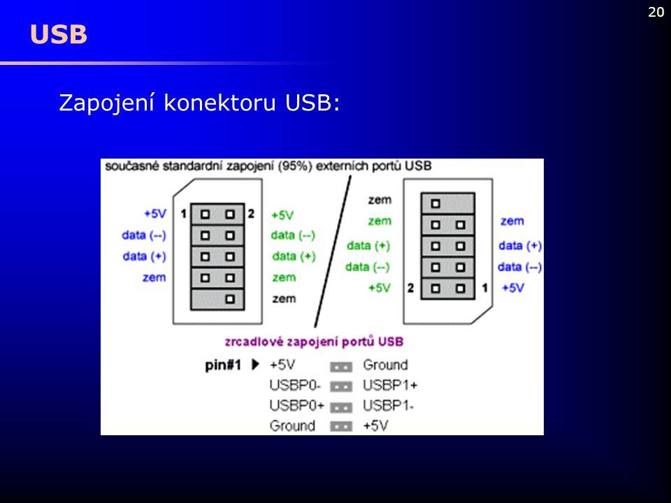 20 USB Zapojení konektoru USB: