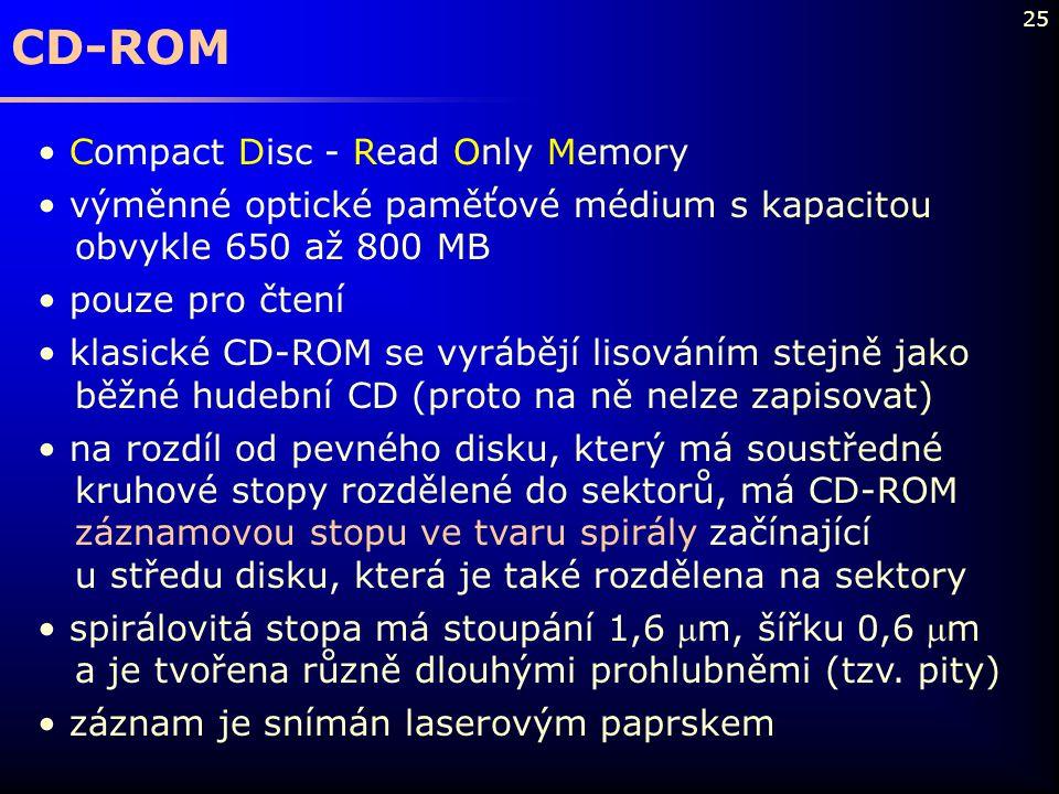 25 CD-ROM Compact Disc - Read Only Memory výměnné optické paměťové médium s kapacitou obvykle 650 až 800 MB pouze pro čtení klasické CD-ROM se vyráběj