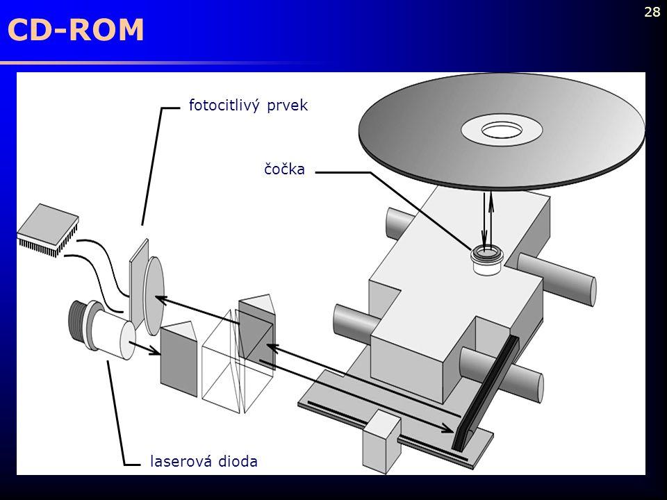 28 CD-ROM laserová dioda fotocitlivý prvek čočka
