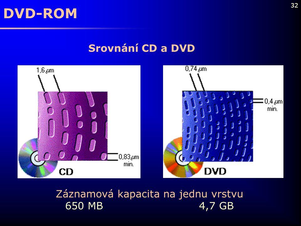 32 DVD-ROM Srovnání CD a DVD Záznamová kapacita na jednu vrstvu 650 MB 4,7 GB