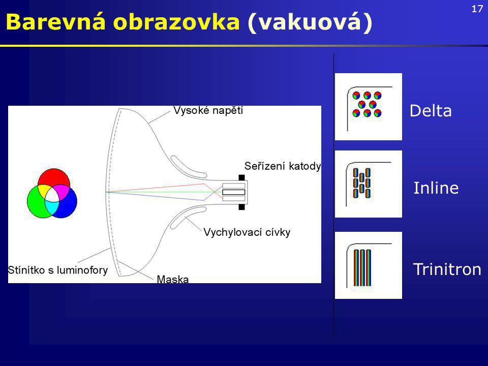 17 Barevná obrazovka (vakuová) Delta Inline Trinitron