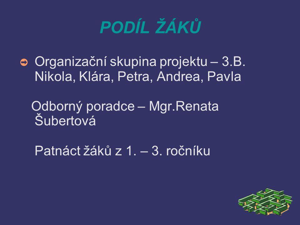 PODÍL ŽÁKŮ ➲ Organizační skupina projektu – 3.B.