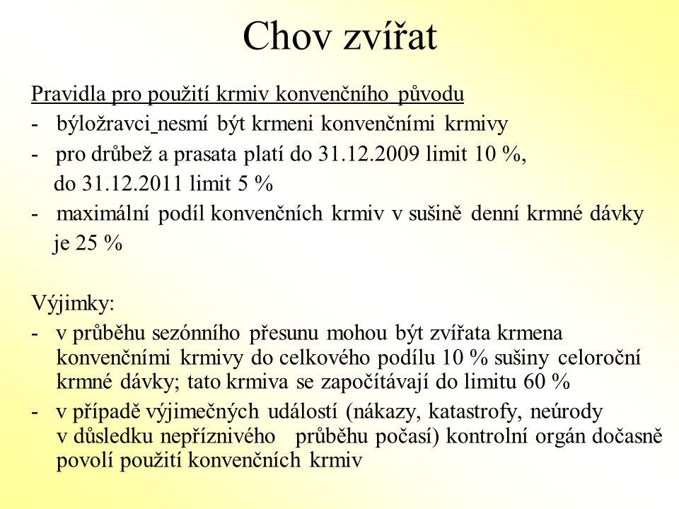 Chov zvířat Pravidla pro minerální látky a krmné doplňky -v EZ se smí používat pouze minerální látky uvedené v příloze V, 3.