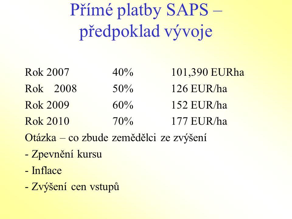 Národní doplňkové platby 2007 žádosti do 31.7.2007 len - podle žádosti v roce 2006– 3843,40 chmel- podle stavu 31.3.2007 – 6430,00 přežvýkavci -podle stavu k 31.3.2007-- 2548,90 plodiny na orné- podle žádosti v roce 2006– 1755,10 škrob – dělená platba (smlouvy k 31.3.2007,nové NV) 1825,90+810,50 Kč/t
