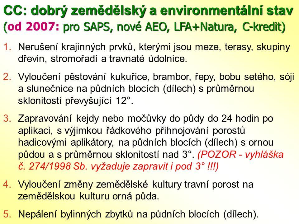 Ochrana vod Nové vymezení zranitelných oblastí Nitrátová směrnice- připravena novela Platnost od 1.