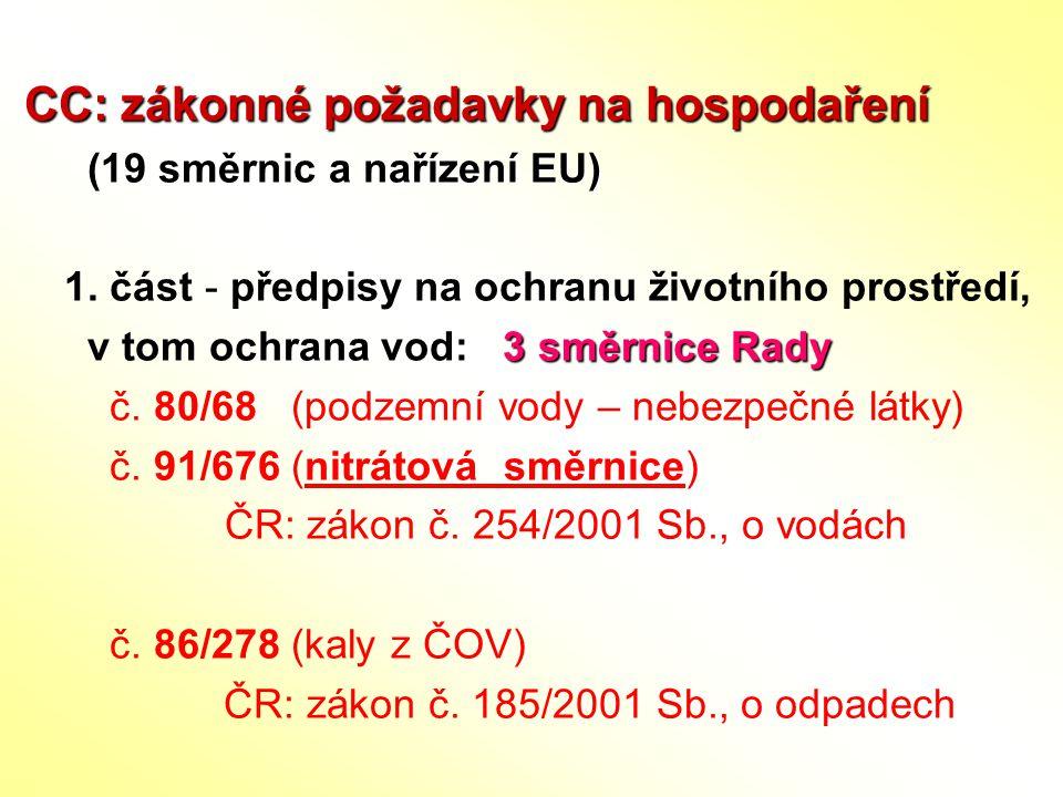 Nařízení 1698/2005 (EAFRD) → český Program rozvoje venkova CC i pro nové AEO (79/2007), LFA+Nat.