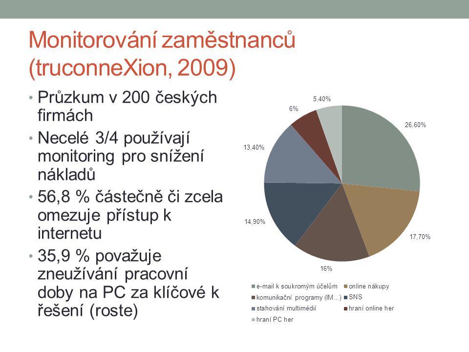 Monitorování zaměstnanců (truconneXion, 2009) Průzkum v 200 českých firmách Necelé 3/4 používají monitoring pro snížení nákladů 56,8 % částečně či zce