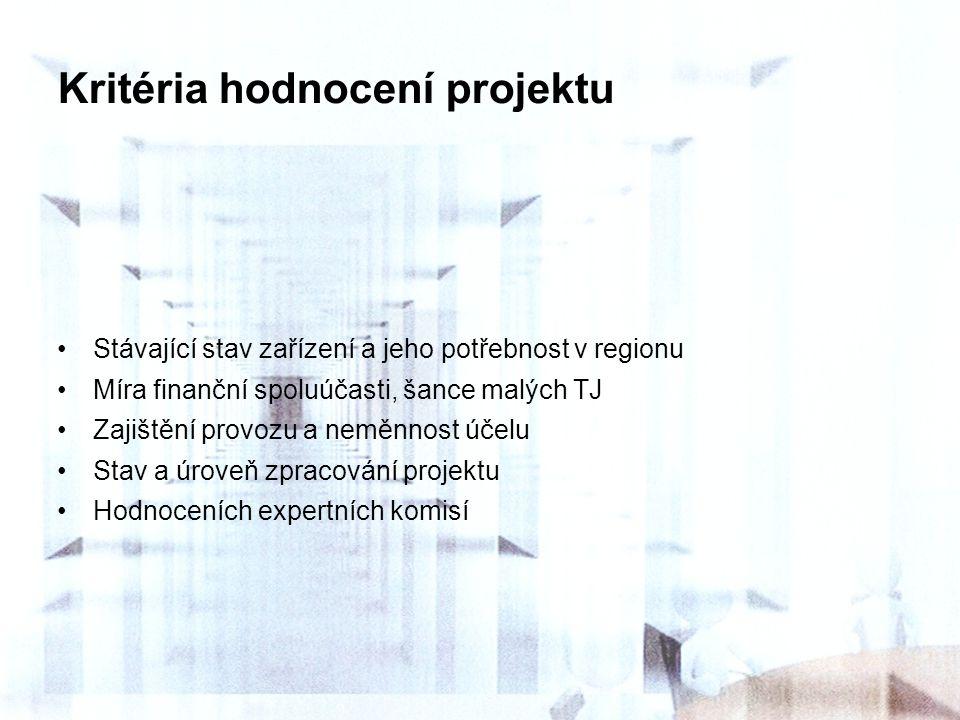 Kritéria hodnocení projektu Stávající stav zařízení a jeho potřebnost v regionu Míra finanční spoluúčasti, šance malých TJ Zajištění provozu a neměnno