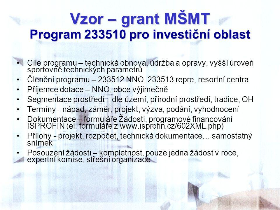 Vzor – grant MŠMT Program 233510 pro investiční oblast Cíle programu – technická obnova, údržba a opravy, vyšší úroveň sportovně technických parametrů