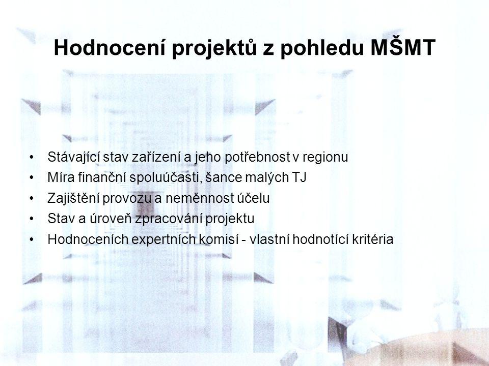 Hodnocení projektů z pohledu MŠMT Stávající stav zařízení a jeho potřebnost v regionu Míra finanční spoluúčasti, šance malých TJ Zajištění provozu a n