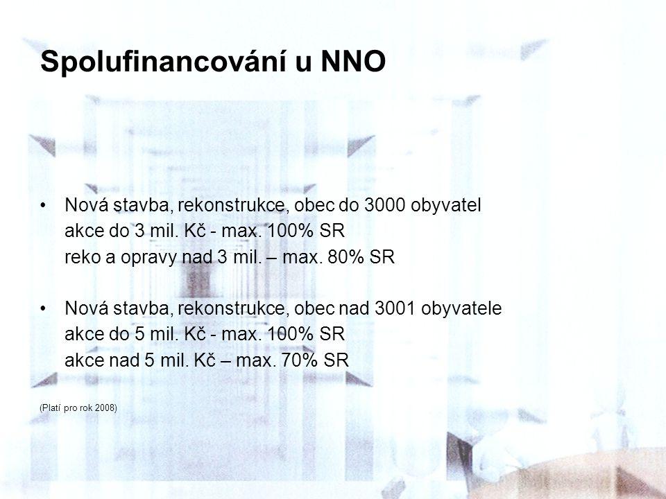 Spolufinancování u NNO Nová stavba, rekonstrukce, obec do 3000 obyvatel akce do 3 mil. Kč - max. 100% SR reko a opravy nad 3 mil. – max. 80% SR Nová s