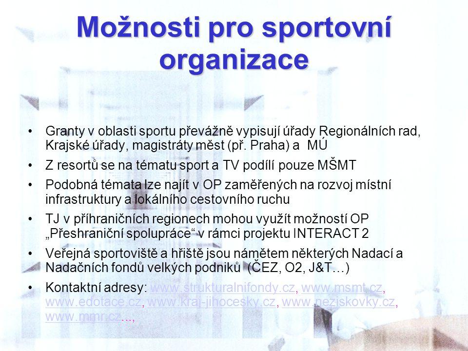 Možnosti pro sportovní organizace Granty v oblasti sportu převážně vypisují úřady Regionálních rad, Krajské úřady, magistráty měst (př. Praha) a MÚ Z