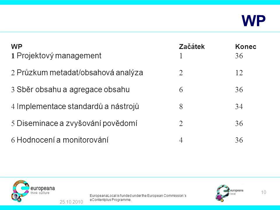 WP WP Začátek Konec 1 Projektový management 136 2 Průzkum metadat/obsahová analýza 212 3 Sběr obsahu a agregace obsahu 636 4 Implementace standardů a nástrojů 834 5 Diseminace a zvyšování povědomí 236 6 Hodnocení a monitorování 436 25.10.2010 10 EuropeanaLocal is funded under the European Commission´s eContentplus Programme.