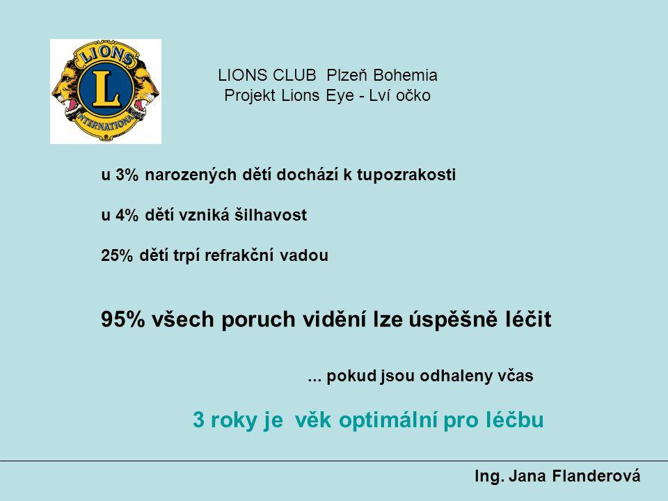 u 3% narozených dětí dochází k tupozrakosti u 4% dětí vzniká šilhavost 25% dětí trpí refrakční vadou 95% všech poruch vidění lze úspěšně léčit... poku