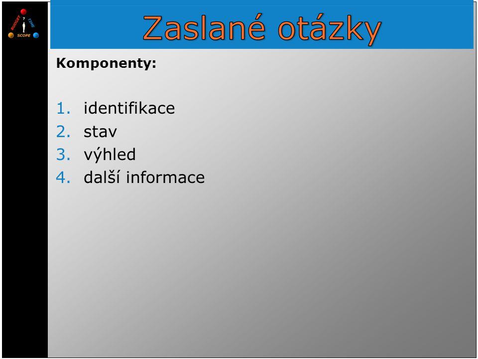 Komponenty: 1.identifikace 2.stav 3.výhled 4.další informace