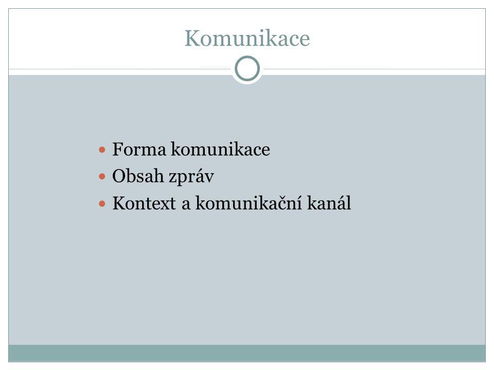 Komunikace Forma komunikace Obsah zpráv Kontext a komunikační kanál