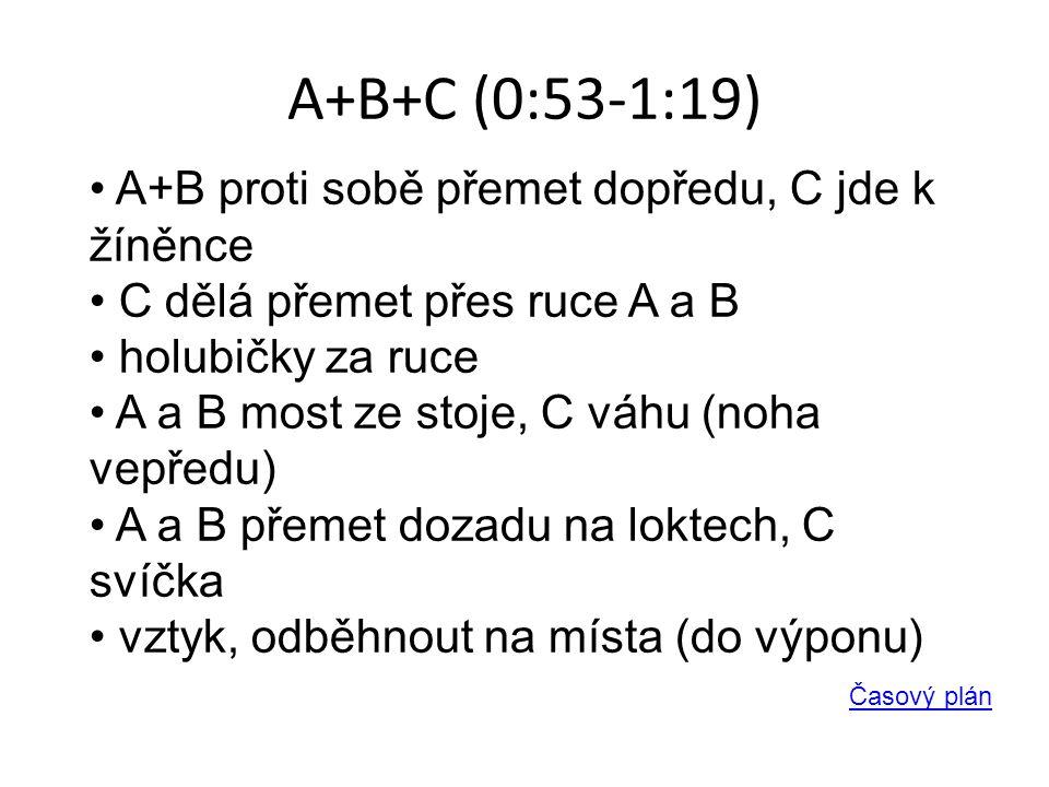 A+B+C (0:53-1:19) Časový plán A+B proti sobě přemet dopředu, C jde k žíněnce C dělá přemet přes ruce A a B holubičky za ruce A a B most ze stoje, C váhu (noha vepředu) A a B přemet dozadu na loktech, C svíčka vztyk, odběhnout na místa (do výponu)