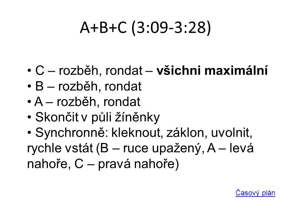 A+B+C (3:09-3:28) Časový plán C – rozběh, rondat – všichni maximální B – rozběh, rondat A – rozběh, rondat Skončit v půli žíněnky Synchronně: kleknout, záklon, uvolnit, rychle vstát (B – ruce upažený, A – levá nahoře, C – pravá nahoře)