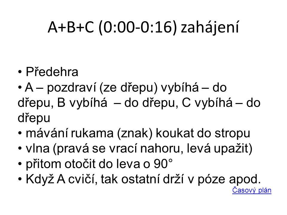 A+B+C (0:00-0:16) zahájení Časový plán Předehra A – pozdraví (ze dřepu) vybíhá – do dřepu, B vybíhá – do dřepu, C vybíhá – do dřepu mávání rukama (znak) koukat do stropu vlna (pravá se vrací nahoru, levá upažit) přitom otočit do leva o 90° Když A cvičí, tak ostatní drží v póze apod.