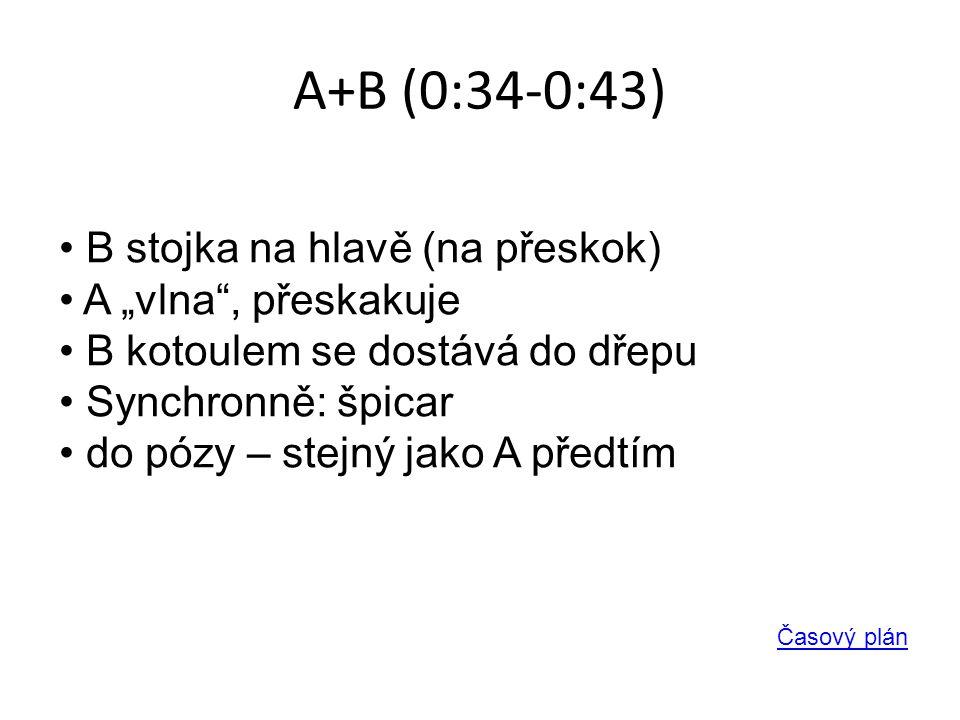 """A+B (0:34-0:43) Časový plán B stojka na hlavě (na přeskok) A """"vlna , přeskakuje B kotoulem se dostává do dřepu Synchronně: špicar do pózy – stejný jako A předtím"""