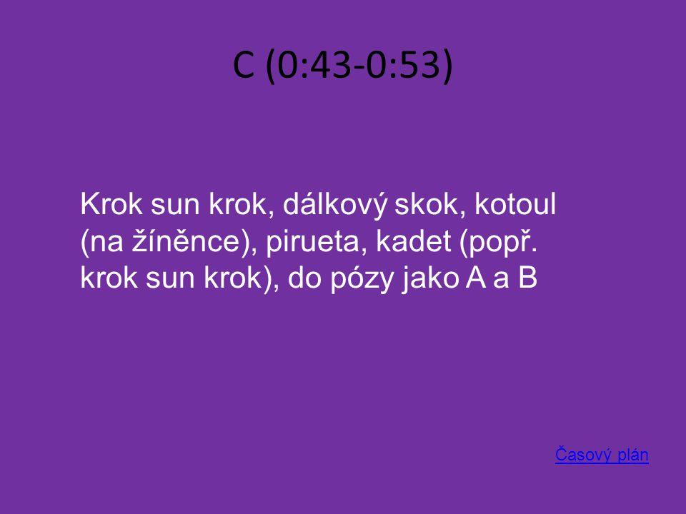 C (0:43-0:53) Časový plán Krok sun krok, dálkový skok, kotoul (na žíněnce), pirueta, kadet (popř.