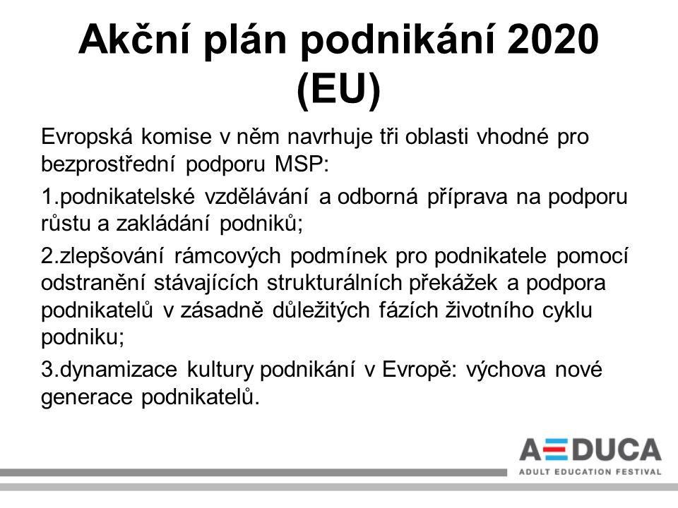 Akční plán podnikání 2020 (EU) Evropská komise v něm navrhuje tři oblasti vhodné pro bezprostřední podporu MSP: 1.podnikatelské vzdělávání a odborná p