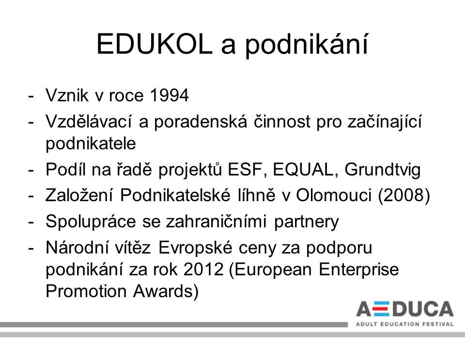 EDUKOL a podnikání -Vznik v roce 1994 -Vzdělávací a poradenská činnost pro začínající podnikatele -Podíl na řadě projektů ESF, EQUAL, Grundtvig -Založ