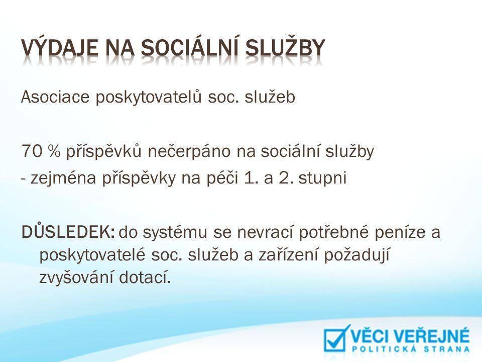Definuje úkoly pro poskytovatele sociální služby, definuje potřeby uživatele a hovoří o investorovi jako o subjektu, který nakupuje či zprostředkovává službu.