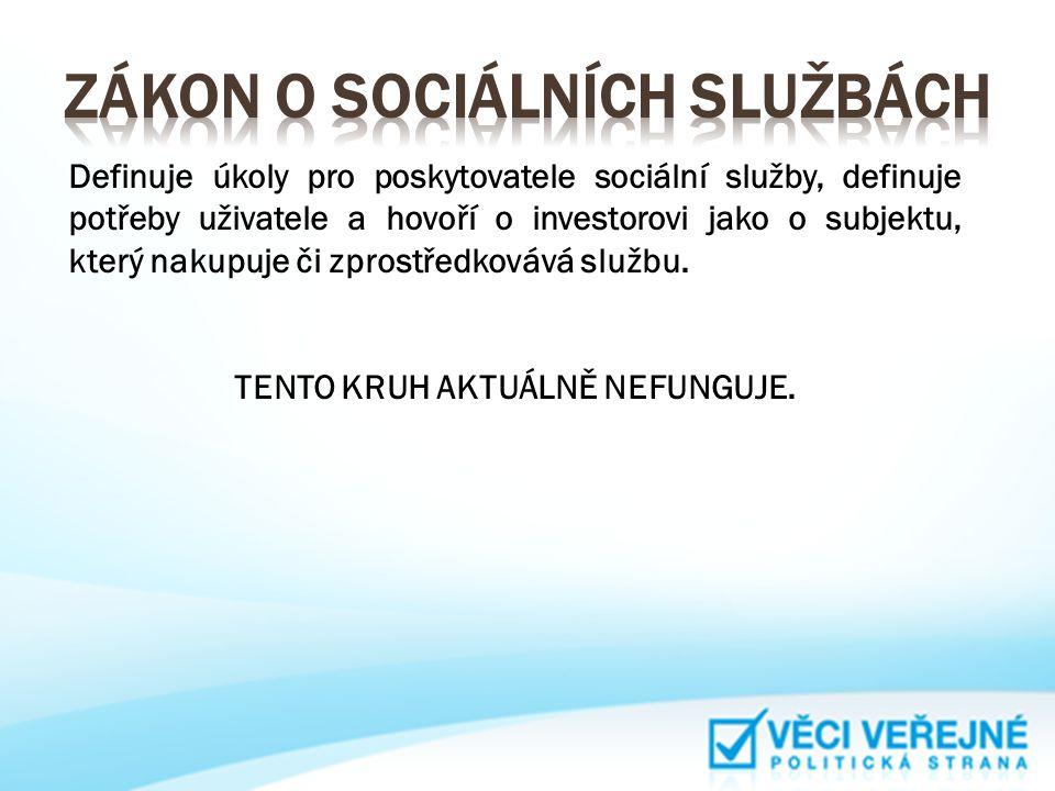 STÁT PŘÍJEMCE SOCIÁLNÍ POMOCI POSKYTOVATEL SOCIÁLNÍ POMOCI