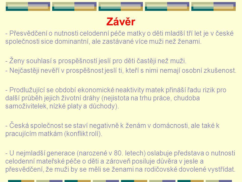 Závěr - Přesvědčení o nutnosti celodenní péče matky o děti mladší tří let je v české společnosti sice dominantní, ale zastávané více muži než ženami.