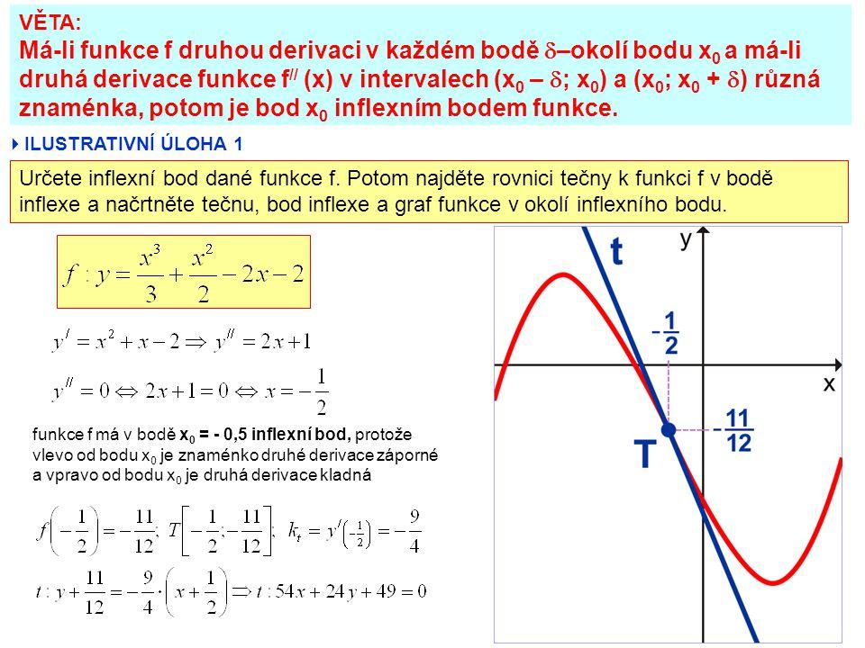 VĚTA: Má-li funkce f druhou derivaci v každém bodě  –okolí bodu x 0 a má-li druhá derivace funkce f // (x) v intervalech (x 0 –  ; x 0 ) a (x 0 ; x