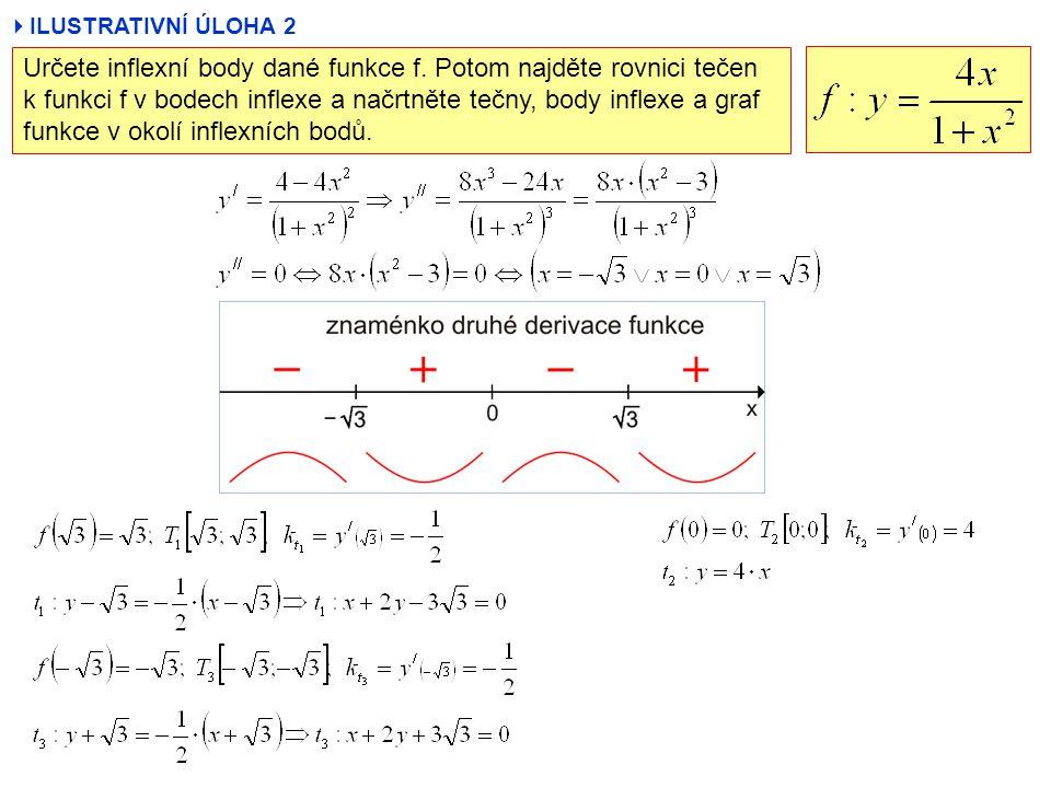 Určete inflexní body dané funkce f. Potom najděte rovnici tečen k funkci f v bodech inflexe a načrtněte tečny, body inflexe a graf funkce v okolí infl