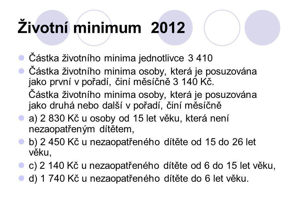 Životní minimum 2012 Částka životního minima jednotlivce 3 410 Částka životního minima osoby, která je posuzována jako první v pořadí, činí měsíčně 3 140 Kč.