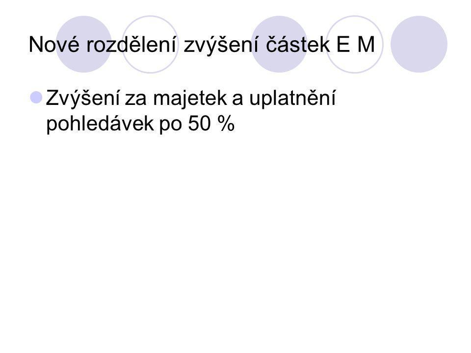 Nové rozdělení zvýšení částek E M Zvýšení za majetek a uplatnění pohledávek po 50 %