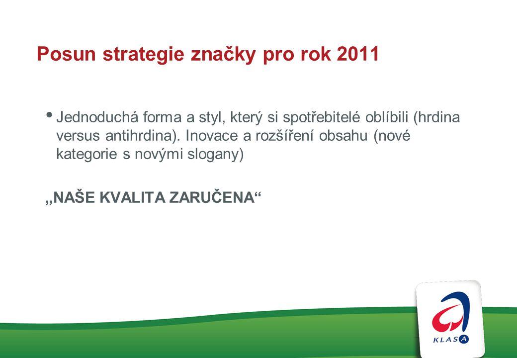 Posun strategie značky pro rok 2011 Jednoduchá forma a styl, který si spotřebitelé oblíbili (hrdina versus antihrdina). Inovace a rozšíření obsahu (no