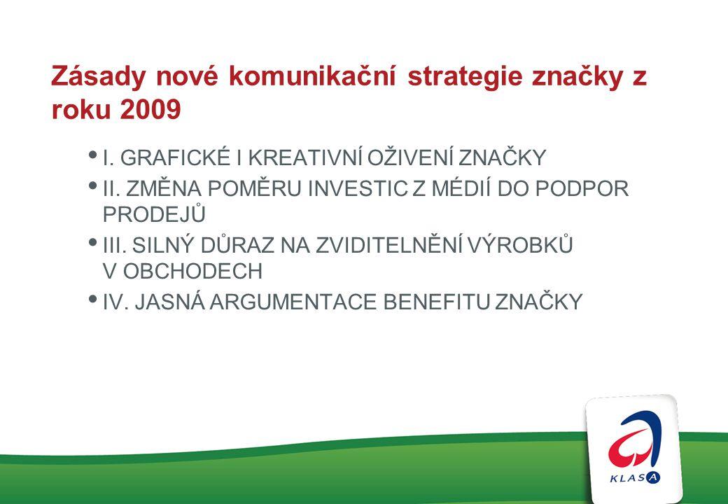 Zásady nové komunikační strategie značky z roku 2009 I. GRAFICKÉ I KREATIVNÍ OŽIVENÍ ZNAČKY II. ZMĚNA POMĚRU INVESTIC Z MÉDIÍ DO PODPOR PRODEJŮ III. S