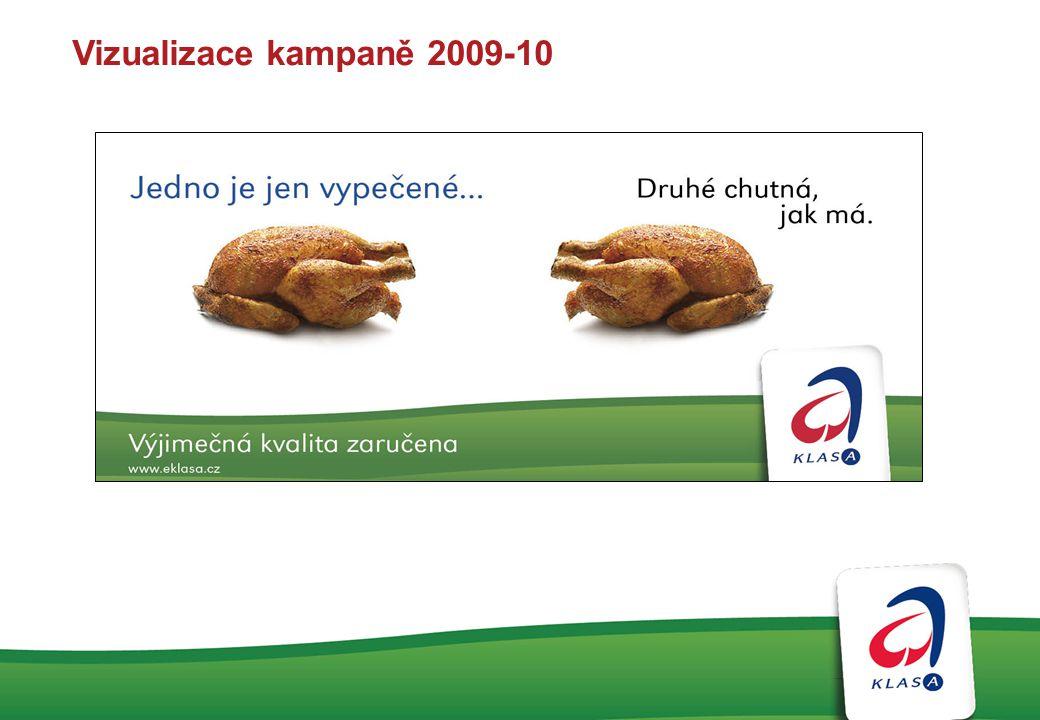 Integrované řešení kampaně 2011 ATL BTL