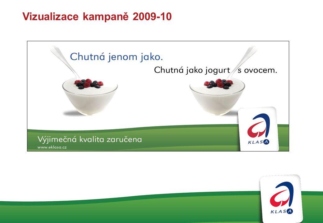 Kvantitativní výzkum pozice značky KLASA mezi spotřebiteli ZDROJ: STEM/MARK 12/2011