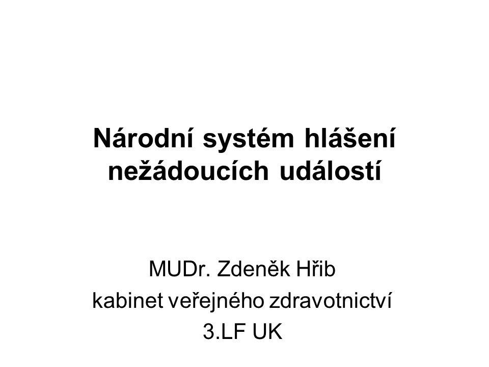 Národní systém hlášení nežádoucích událostí MUDr. Zdeněk Hřib kabinet veřejného zdravotnictví 3.LF UK