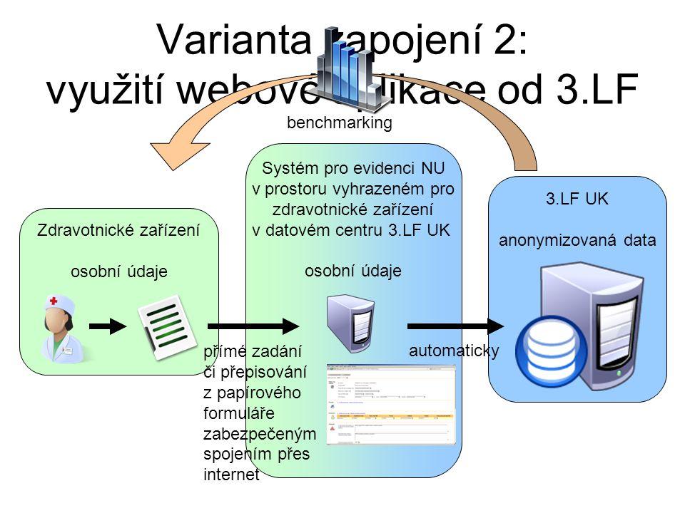 Systém pro evidenci NU v prostoru vyhrazeném pro zdravotnické zařízení v datovém centru 3.LF UK osobní údaje Zdravotnické zařízení osobní údaje 3.LF U