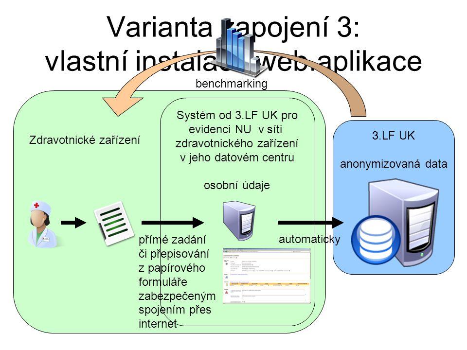 Zdravotnické zařízení Systém od 3.LF UK pro evidenci NU v síti zdravotnického zařízení v jeho datovém centru osobní údaje 3.LF UK anonymizovaná data V